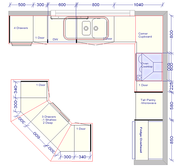 great kitchen layout shapes