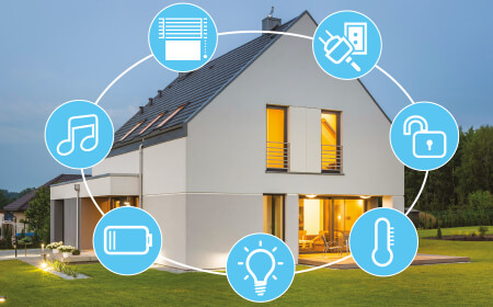 Examples of home automation ideas